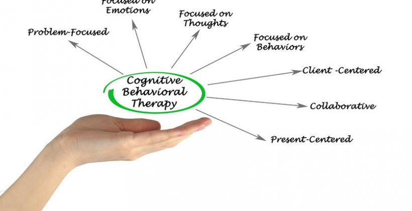 how to begin cognative therapy at home